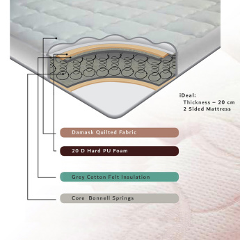 I-Deal Textured Spring Mattress - 150x200 cms